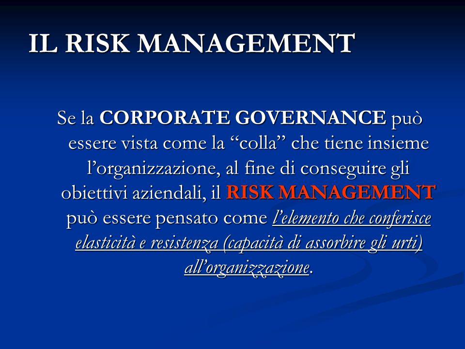 """IL RISK MANAGEMENT Se la CORPORATE GOVERNANCE può essere vista come la """"colla"""" che tiene insieme l'organizzazione, al fine di conseguire gli obiettivi"""