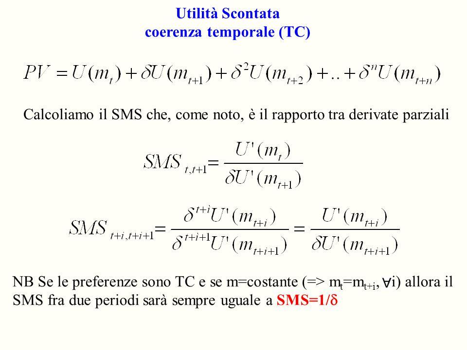 Utilità Scontata coerenza temporale (TC) Calcoliamo il SMS che, come noto, è il rapporto tra derivate parziali NB Se le preferenze sono TC e se m=cost