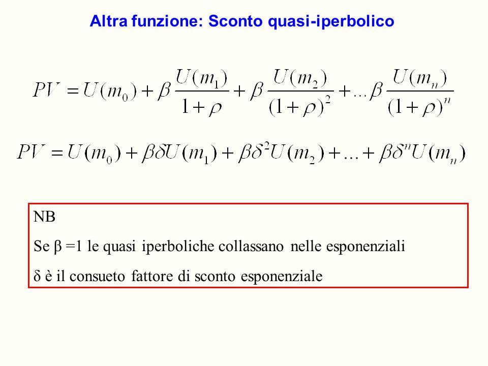 Altra funzione: Sconto quasi-iperbolico NB Se β =1 le quasi iperboliche collassano nelle esponenziali δ è il consueto fattore di sconto esponenziale