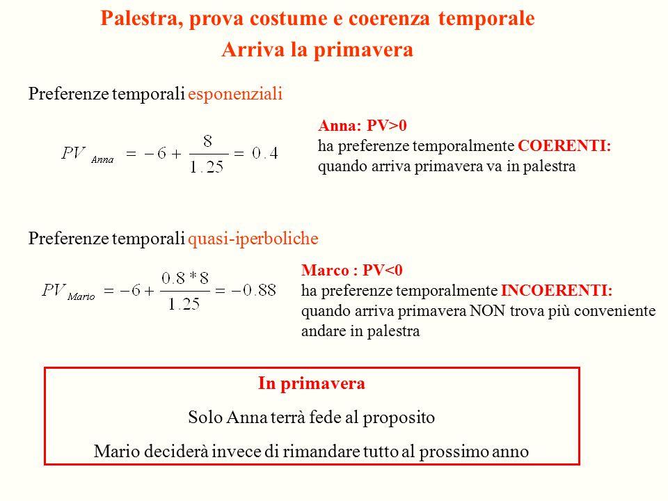 Preferenze temporali esponenziali Preferenze temporali quasi-iperboliche In primavera Solo Anna terrà fede al proposito Mario deciderà invece di riman