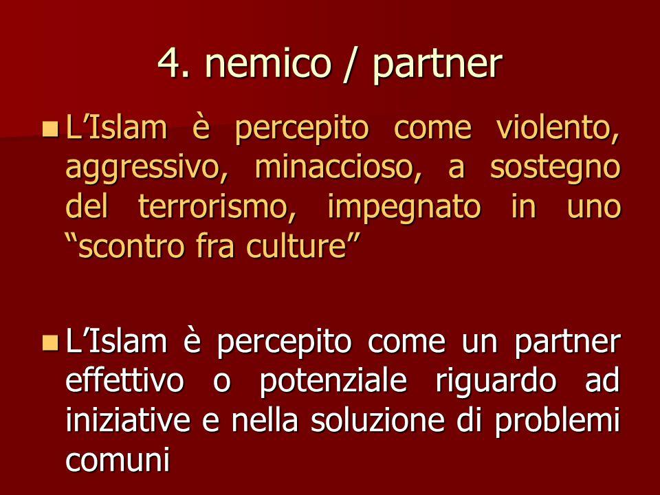 """4. nemico / partner L'Islam è percepito come violento, aggressivo, minaccioso, a sostegno del terrorismo, impegnato in uno """"scontro fra culture"""" L'Isl"""