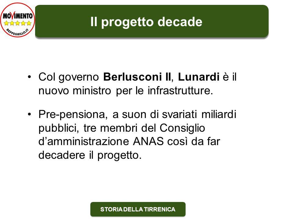 STORIA DELLA TIRRENICA Il progetto decade Col governo Berlusconi II, Lunardi è il nuovo ministro per le infrastrutture.