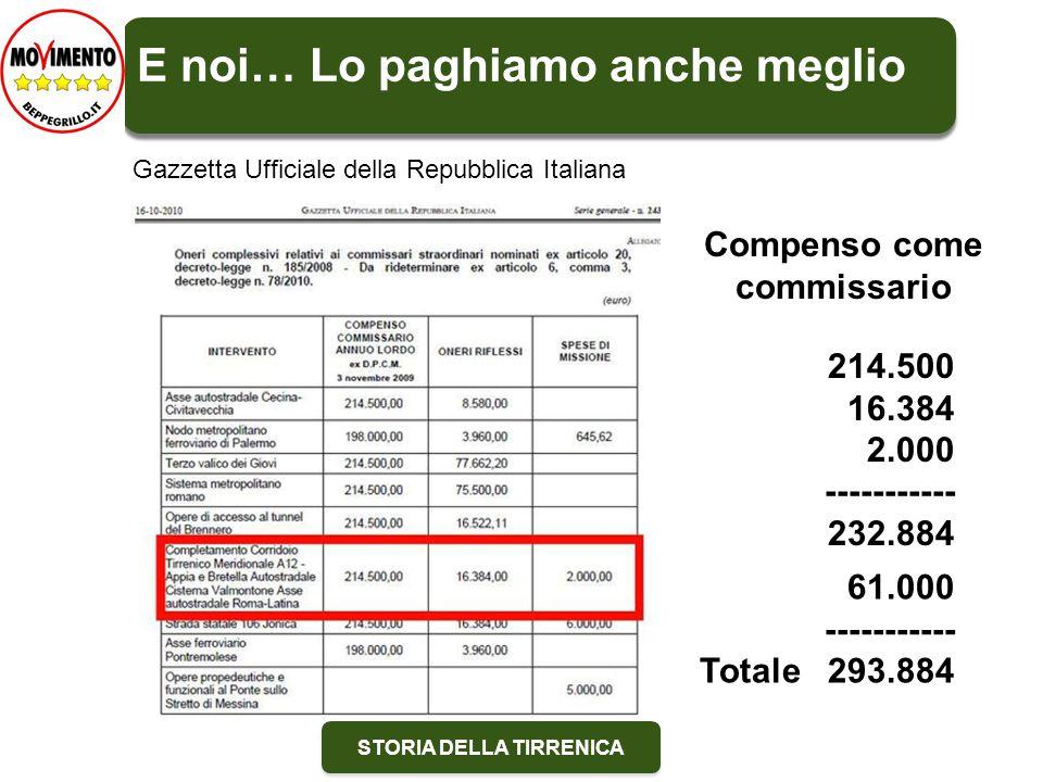 STORIA DELLA TIRRENICA E noi… Lo paghiamo anche meglio 214.500 16.384 2.000 ----------- 232.884 Gazzetta Ufficiale della Repubblica Italiana Compenso come commissario 61.000 ----------- Totale 293.884