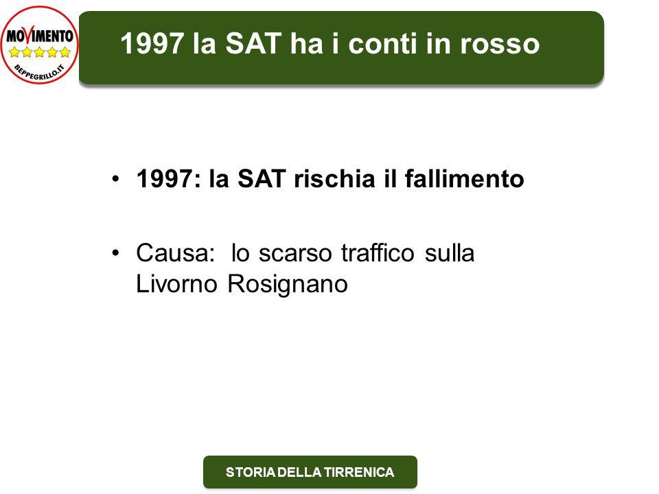 STORIA DELLA TIRRENICA Gli azionisti SAT.