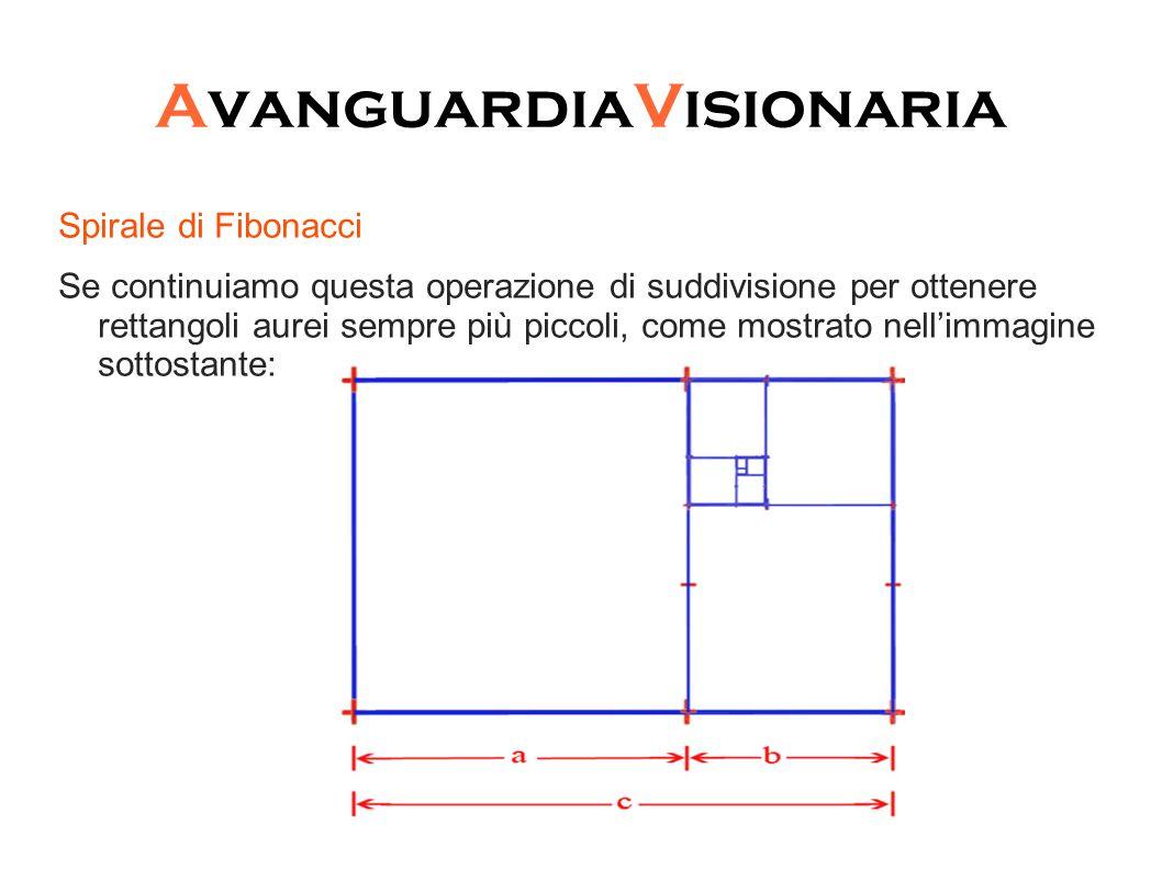 AvanguardiaVisionaria Spirale di Fibonacci Se continuiamo questa operazione di suddivisione per ottenere rettangoli aurei sempre più piccoli, come mostrato nell'immagine sottostante: