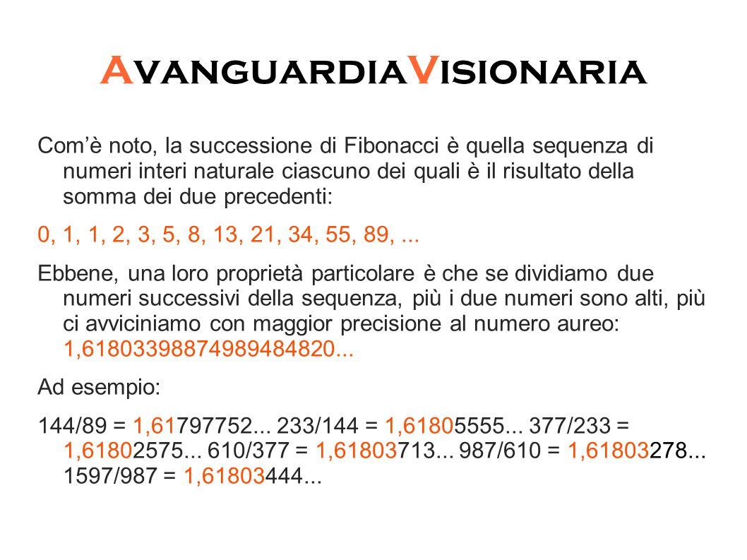 AvanguardiaVisionaria Com'è noto, la successione di Fibonacci è quella sequenza di numeri interi naturale ciascuno dei quali è il risultato della somma dei due precedenti: 0, 1, 1, 2, 3, 5, 8, 13, 21, 34, 55, 89,...