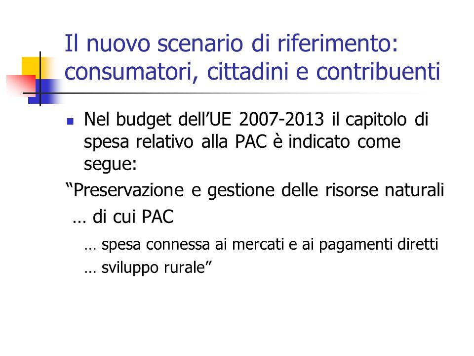 Il nuovo scenario di riferimento: consumatori, cittadini e contribuenti Nel budget dell'UE 2007-2013 il capitolo di spesa relativo alla PAC è indicato come segue: Preservazione e gestione delle risorse naturali … di cui PAC … spesa connessa ai mercati e ai pagamenti diretti … sviluppo rurale