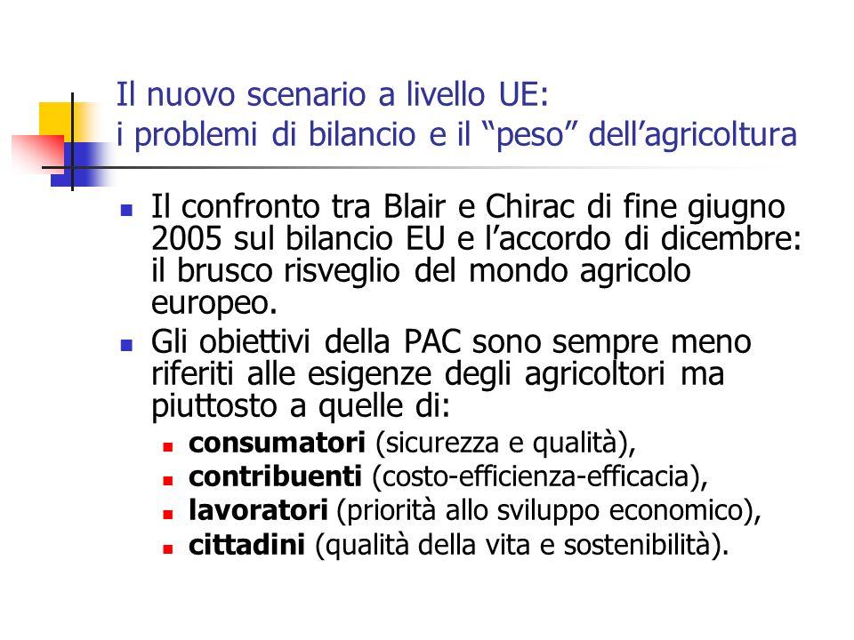 Il nuovo scenario a livello UE: i problemi di bilancio e il peso dell'agricoltura Il confronto tra Blair e Chirac di fine giugno 2005 sul bilancio EU e l'accordo di dicembre: il brusco risveglio del mondo agricolo europeo.