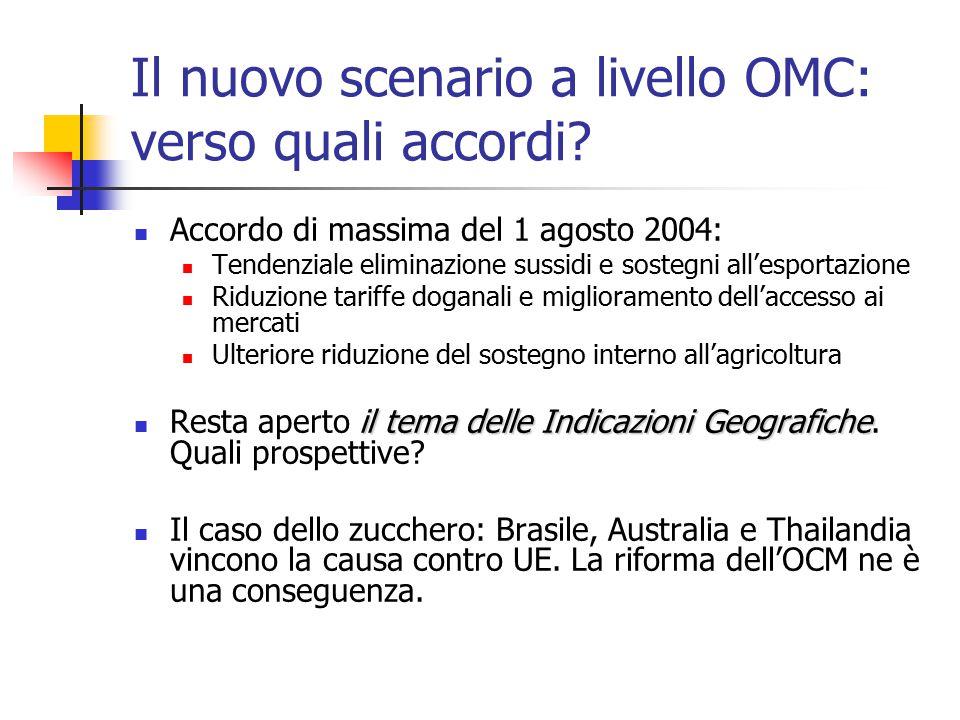 Il nuovo scenario a livello OMC: verso quali accordi.