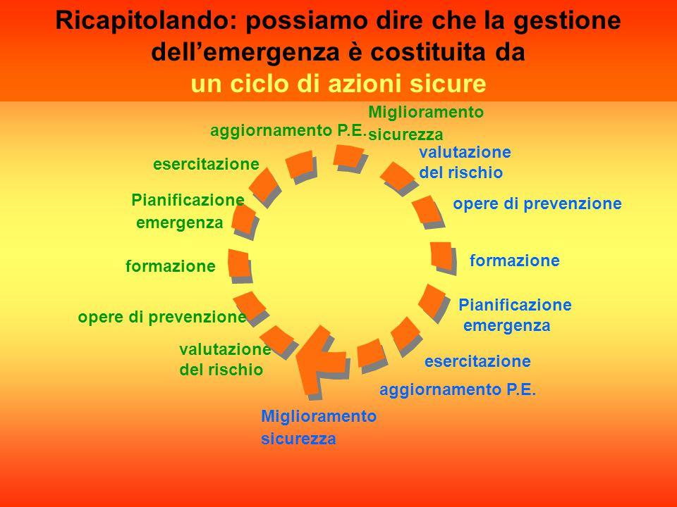 opere di prevenzione formazione Pianificazione emergenza esercitazione aggiornamento P.E.