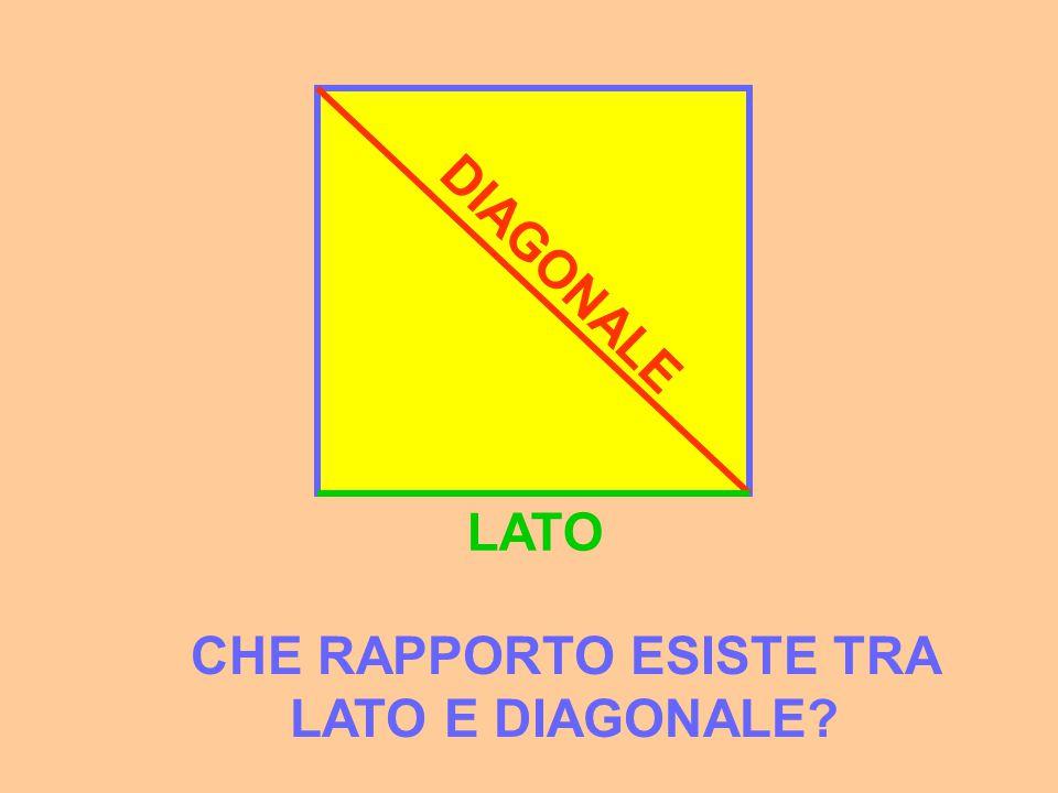 Secondo atto: l'arrivo della diagonale del quadrato di lato 1