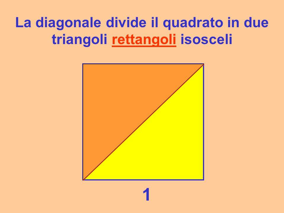 Qual è la lunghezza della sua diagonale? 1