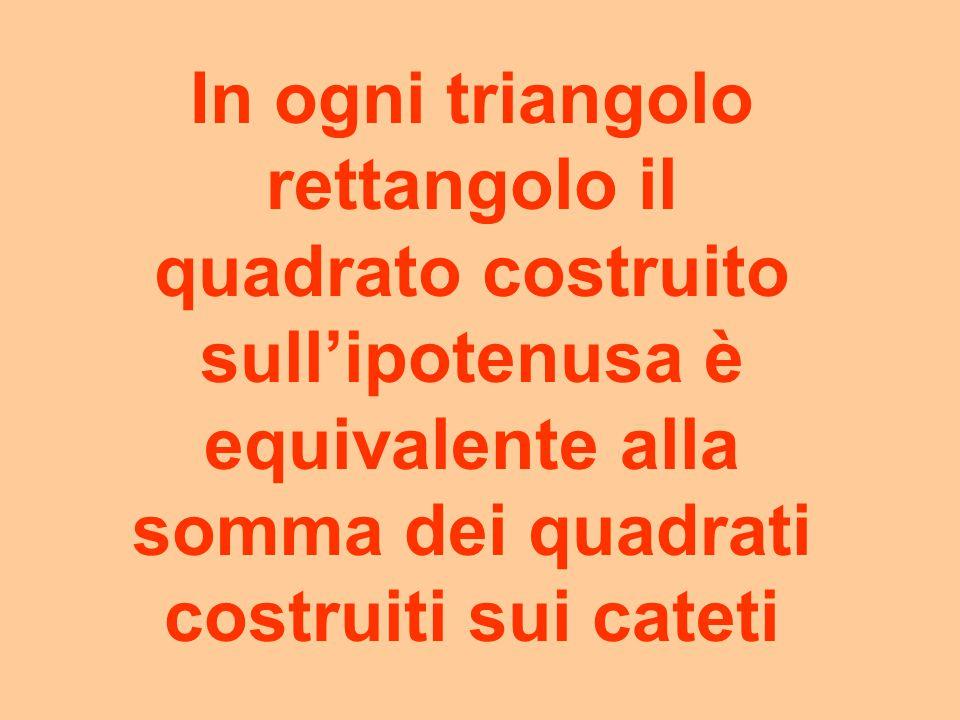 TRIANGOLI RETTANGOLI…? Teorema di… PITAGORA!!!