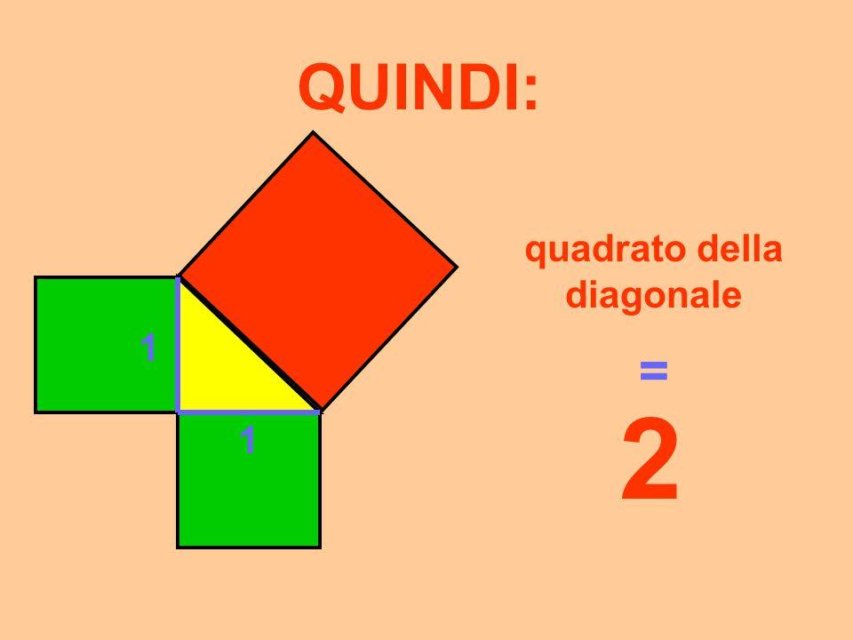 QUINDI: 1 1 quadrato della diagonale = 1+1