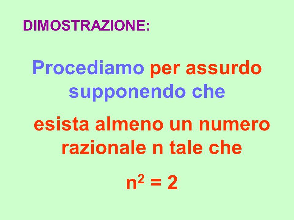 ENUNCIATO: Non esiste alcun numero razionale il cui quadrato sia uguale a 2