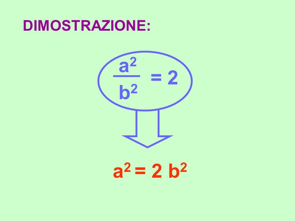 DIMOSTRAZIONE: n 2 = a2a2 b2b2 n 2 = 2 a2a2 b2b2 = 2