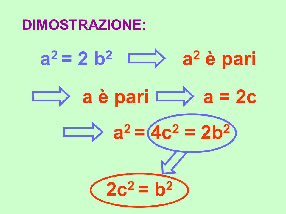 DIMOSTRAZIONE: a2a2 b2b2 = 2 a 2 = 2 b 2