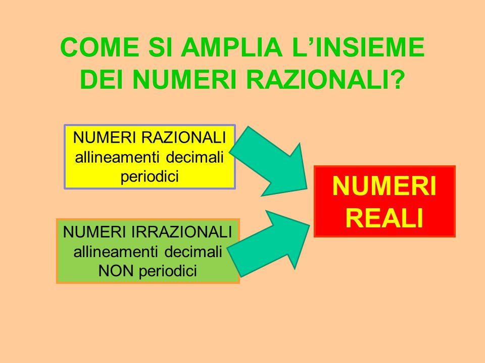COME SI AMPLIA L'INSIEME DEI NUMERI RAZIONALI? Definiremo quindi un numero reale come allineamento decimale. In particolare un allineamento decimale n