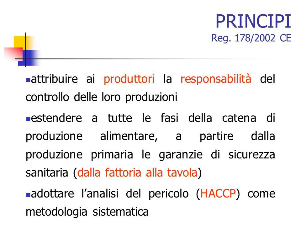 PRINCIPI Reg. 178/2002 CE attribuire ai produttori la responsabilità del controllo delle loro produzioni estendere a tutte le fasi della catena di pro