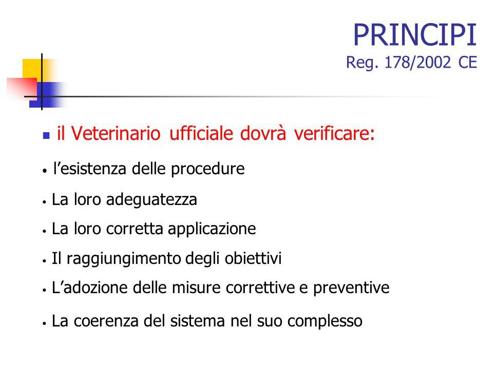 PRINCIPI Reg. 178/2002 CE il Veterinario ufficiale dovrà verificare: l'esistenza delle procedure La loro adeguatezza La loro corretta applicazione Il