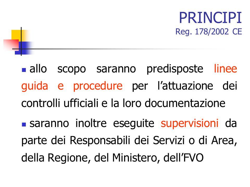 PRINCIPI Reg. 178/2002 CE allo scopo saranno predisposte linee guida e procedure per l'attuazione dei controlli ufficiali e la loro documentazione sar