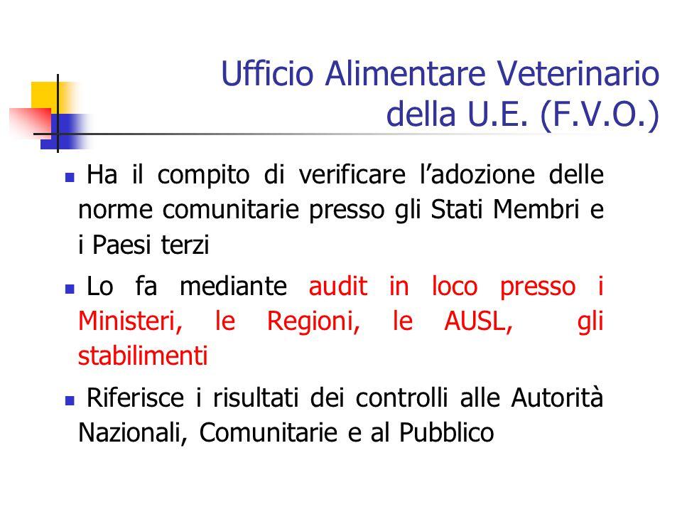 Ufficio Alimentare Veterinario della U.E. (F.V.O.) Ha il compito di verificare l'adozione delle norme comunitarie presso gli Stati Membri e i Paesi te