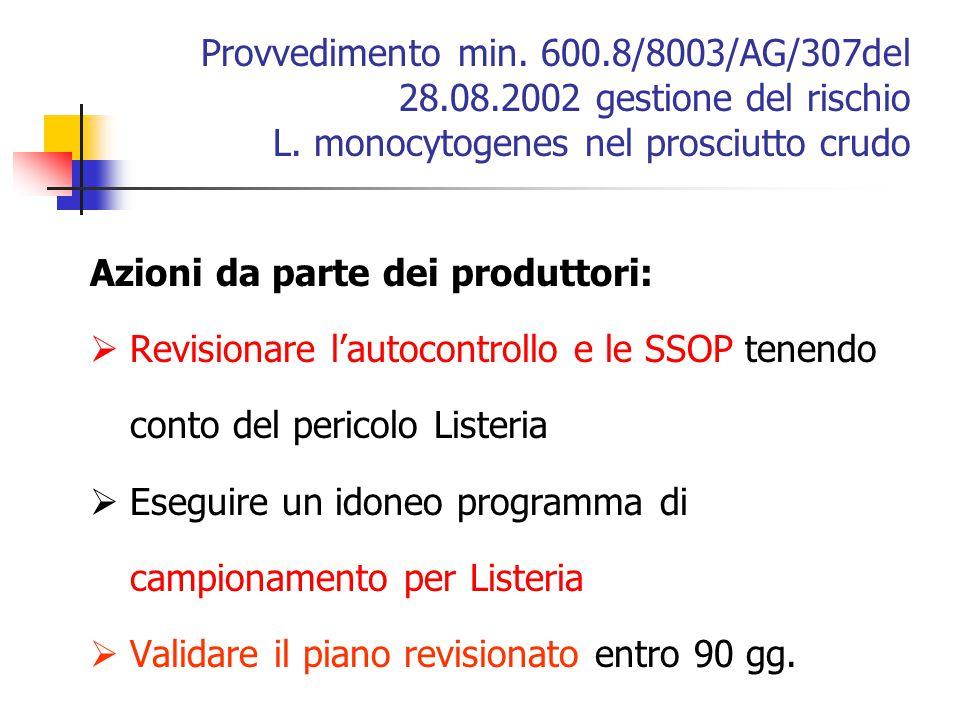 Provvedimento min. 600.8/8003/AG/307del 28.08.2002 gestione del rischio L. monocytogenes nel prosciutto crudo Azioni da parte dei produttori:  Revisi