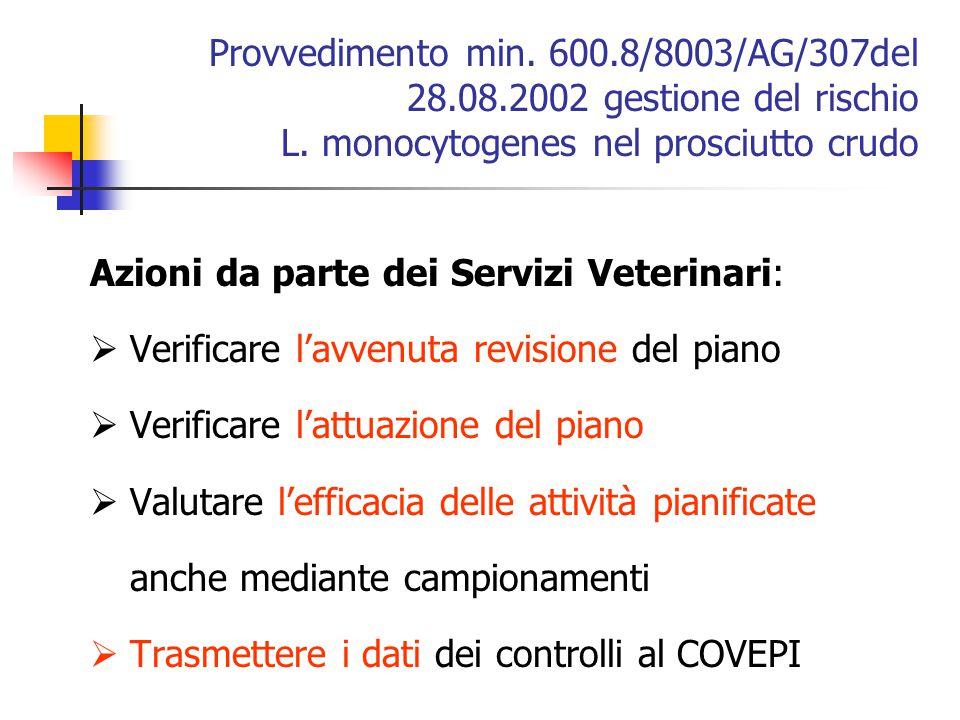 Provvedimento min. 600.8/8003/AG/307del 28.08.2002 gestione del rischio L. monocytogenes nel prosciutto crudo Azioni da parte dei Servizi Veterinari:
