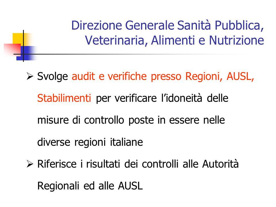 Direzione Generale Sanità Pubblica, Veterinaria, Alimenti e Nutrizione  Svolge audit e verifiche presso Regioni, AUSL, Stabilimenti per verificare l'