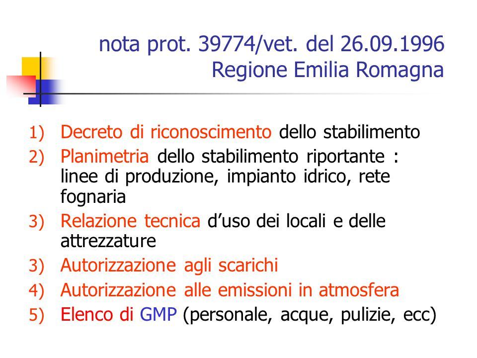 1) Decreto di riconoscimento dello stabilimento 2) Planimetria dello stabilimento riportante : linee di produzione, impianto idrico, rete fognaria 3)