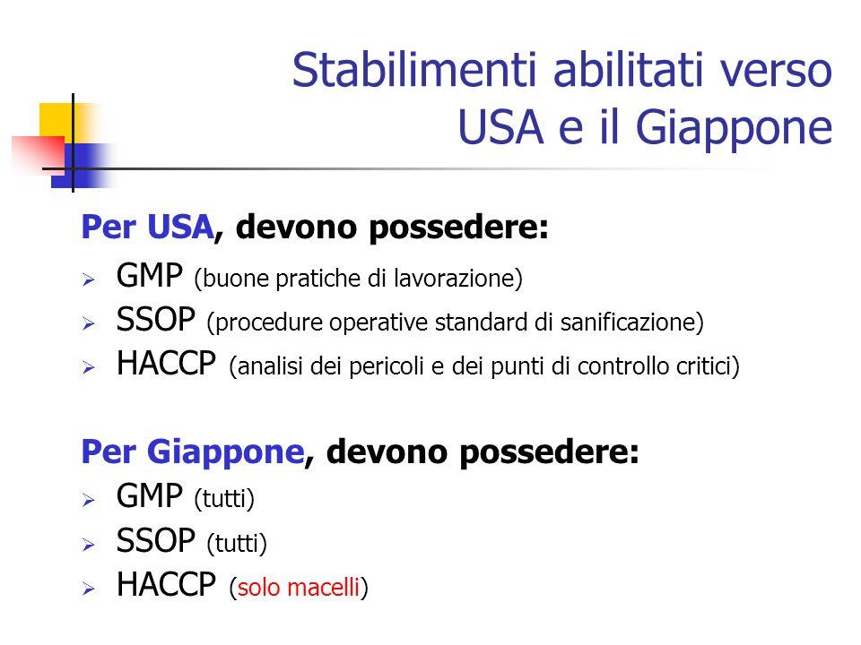 Stabilimenti abilitati verso USA e il Giappone Per USA, devono possedere:  GMP (buone pratiche di lavorazione)  SSOP (procedure operative standard d