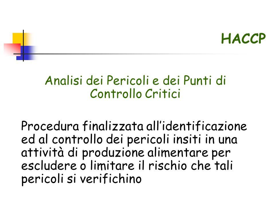 HACCP Analisi dei Pericoli e dei Punti di Controllo Critici Procedura finalizzata all'identificazione ed al controllo dei pericoli insiti in una attiv