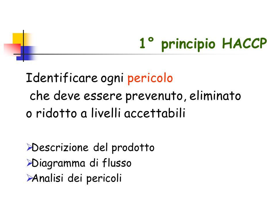 1° principio HACCP Identificare ogni pericolo che deve essere prevenuto, eliminato o ridotto a livelli accettabili  Descrizione del prodotto  Diagra