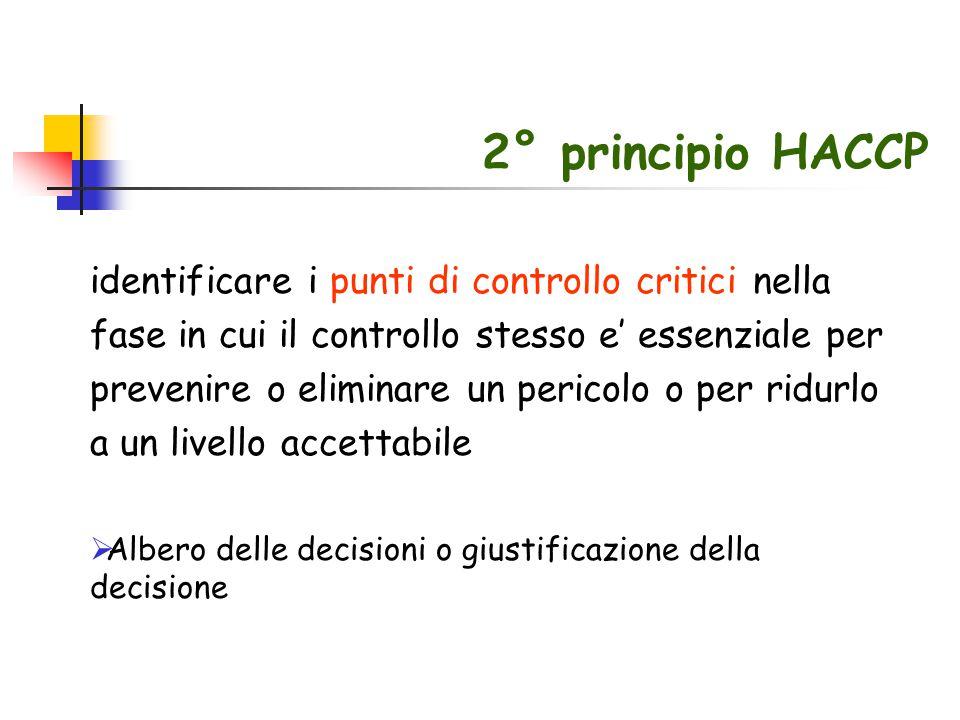 2° principio HACCP identificare i punti di controllo critici nella fase in cui il controllo stesso e' essenziale per prevenire o eliminare un pericolo