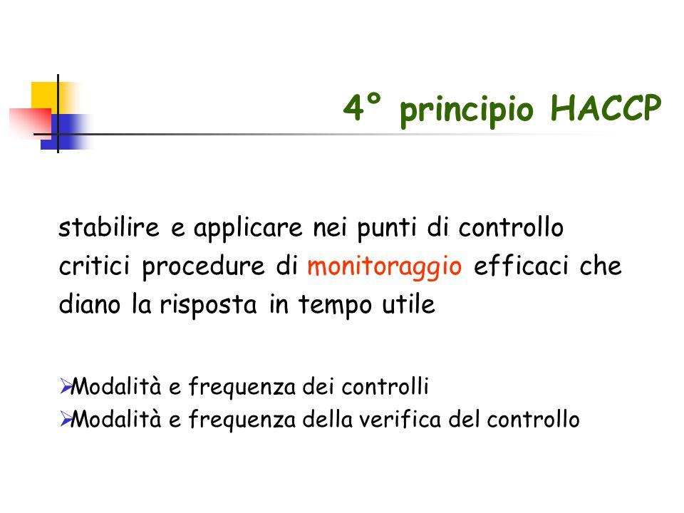4° principio HACCP stabilire e applicare nei punti di controllo critici procedure di monitoraggio efficaci che diano la risposta in tempo utile  Moda