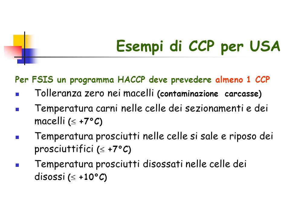 Esempi di CCP per USA Per FSIS un programma HACCP deve prevedere almeno 1 CCP Tolleranza zero nei macelli (contaminazione carcasse) Temperatura carni