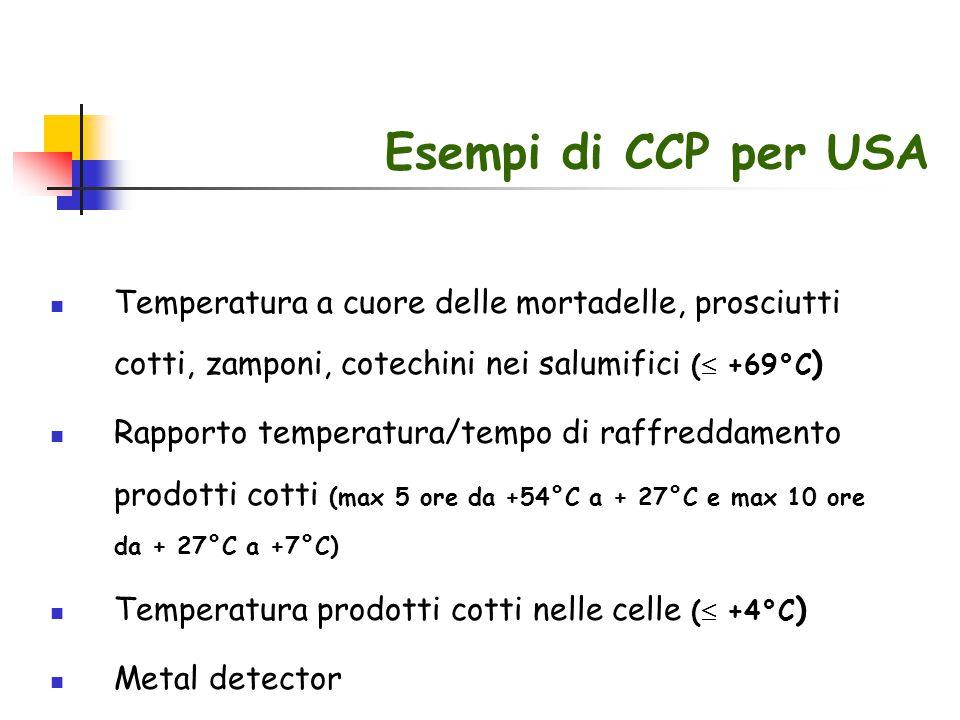 Esempi di CCP per USA Temperatura a cuore delle mortadelle, prosciutti cotti, zamponi, cotechini nei salumifici (  +69°C ) Rapporto temperatura/tempo