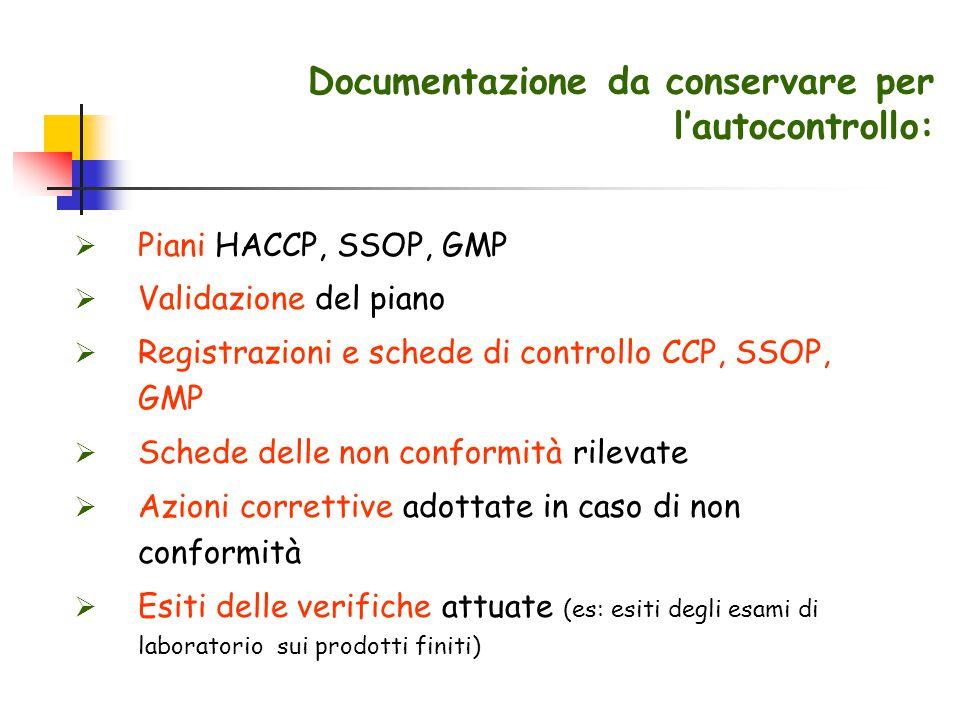 Documentazione da conservare per l'autocontrollo:  Piani HACCP, SSOP, GMP  Validazione del piano  Registrazioni e schede di controllo CCP, SSOP, GM