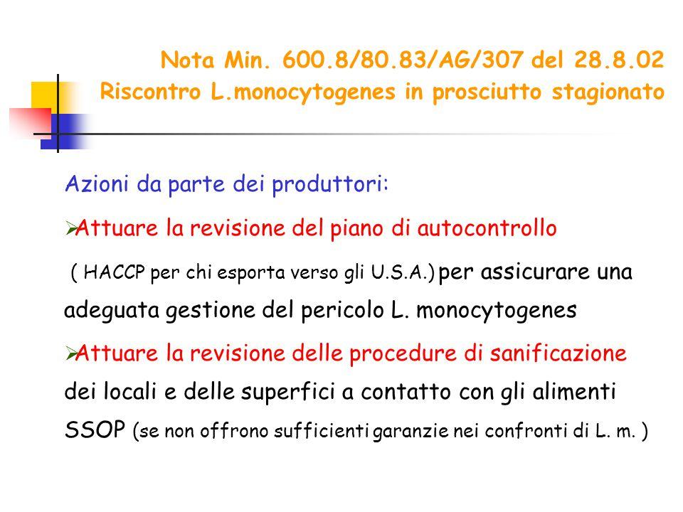 Nota Min. 600.8/80.83/AG/307 del 28.8.02 Riscontro L.monocytogenes in prosciutto stagionato Azioni da parte dei produttori:  Attuare la revisione del