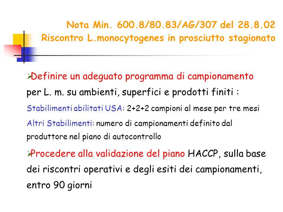 Nota Min. 600.8/80.83/AG/307 del 28.8.02 Riscontro L.monocytogenes in prosciutto stagionato  Definire un adeguato programma di campionamento per L. m