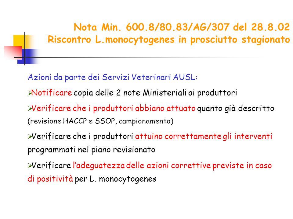 Nota Min. 600.8/80.83/AG/307 del 28.8.02 Riscontro L.monocytogenes in prosciutto stagionato Azioni da parte dei Servizi Veterinari AUSL:  Notificare