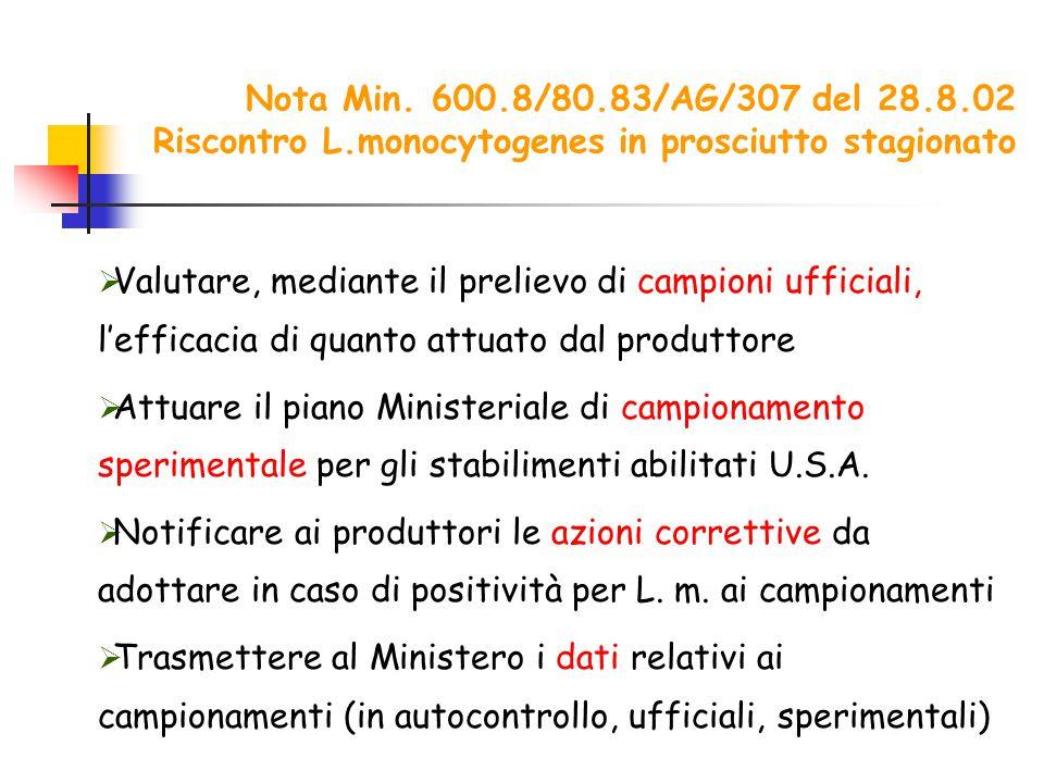 Nota Min. 600.8/80.83/AG/307 del 28.8.02 Riscontro L.monocytogenes in prosciutto stagionato  Valutare, mediante il prelievo di campioni ufficiali, l'