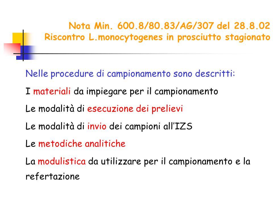 Nota Min. 600.8/80.83/AG/307 del 28.8.02 Riscontro L.monocytogenes in prosciutto stagionato Nelle procedure di campionamento sono descritti: I materia
