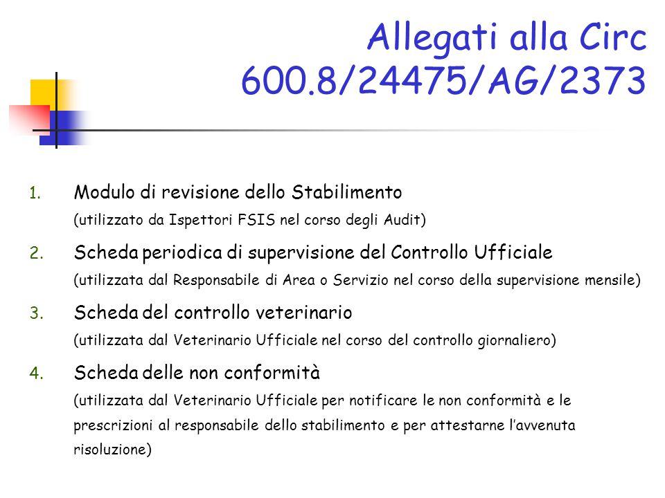 Allegati alla Circ 600.8/24475/AG/2373 1. Modulo di revisione dello Stabilimento (utilizzato da Ispettori FSIS nel corso degli Audit) 2. Scheda period