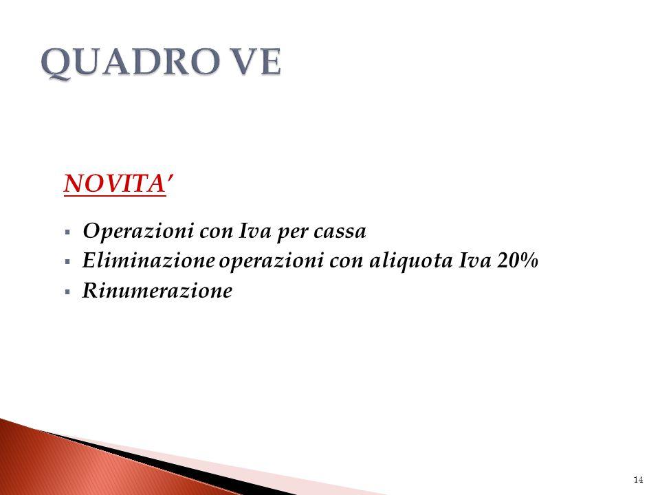 NOVITA'  Operazioni con Iva per cassa  Eliminazione operazioni con aliquota Iva 20%  Rinumerazione 14