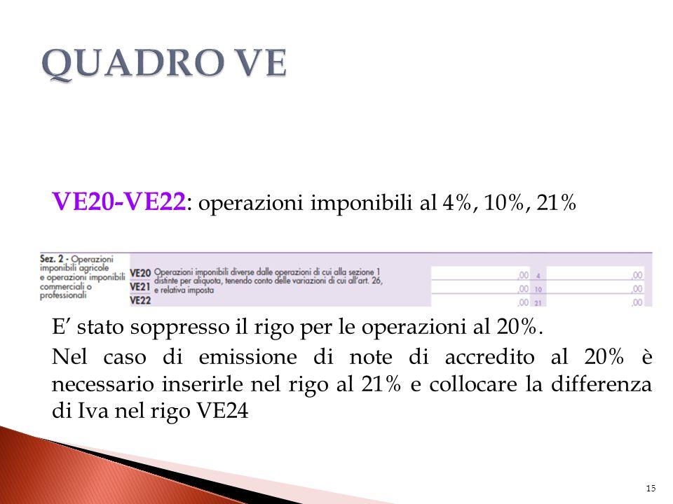 VE20-VE22 : operazioni imponibili al 4%, 10%, 21% E' stato soppresso il rigo per le operazioni al 20%. Nel caso di emissione di note di accredito al 2