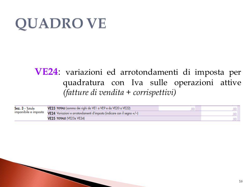 VE24 : variazioni ed arrotondamenti di imposta per quadratura con Iva sulle operazioni attive (fatture di vendita + corrispettivi) 16