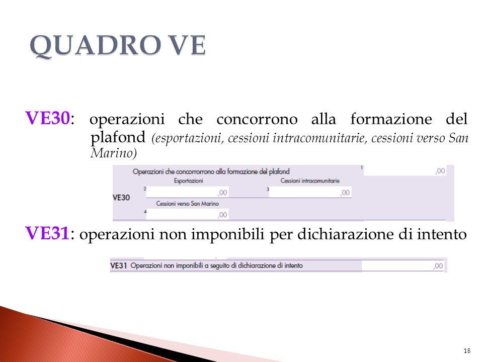 VE30 : operazioni che concorrono alla formazione del plafond (esportazioni, cessioni intracomunitarie, cessioni verso San Marino) VE31 : operazioni no