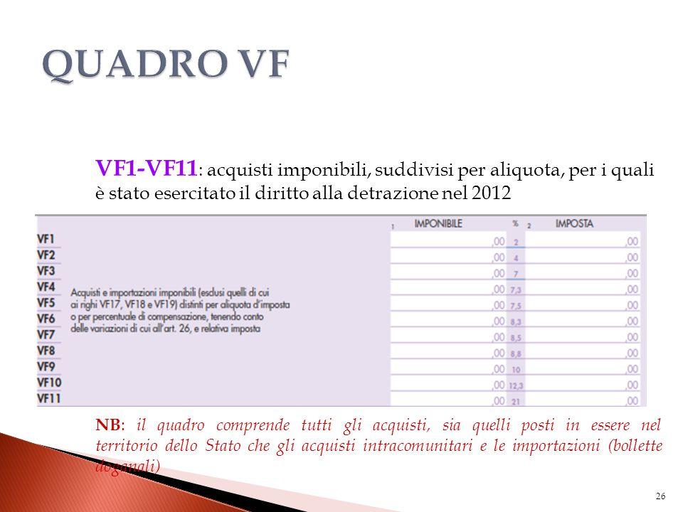 VF1-VF11 : acquisti imponibili, suddivisi per aliquota, per i quali è stato esercitato il diritto alla detrazione nel 2012 NB : il quadro comprende tu