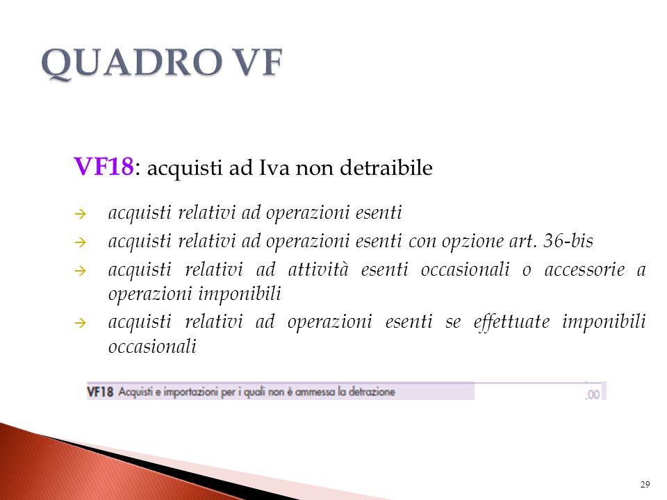 VF18 : acquisti ad Iva non detraibile  acquisti relativi ad operazioni esenti  acquisti relativi ad operazioni esenti con opzione art. 36-bis  acqu